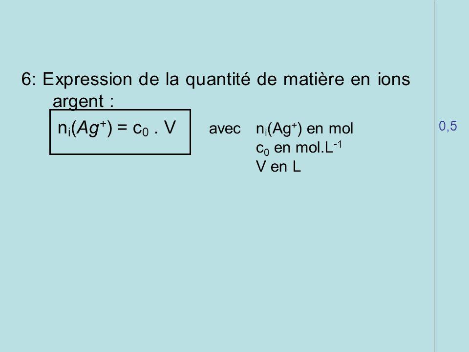 Pour calculer la quantité de matière initiale en ions argent Ag +, il faut convertir V en L : V = 0,500 L On fait lapplication numérique: n i (Ag + ) = 0,10 0,500 n i (Ag + ) = 5,0 10 -2 mol 0,5