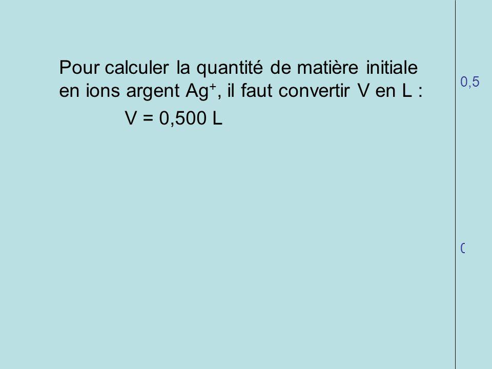 Pour calculer la quantité de matière initiale en ions argent Ag +, il faut convertir V en L : V = 0,500 L On fait lapplication numérique: n i (Ag + )