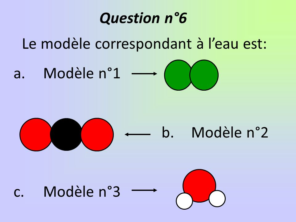 Le modèle correspondant à leau est: a.Modèle n°1 b.Modèle n°2 c.Modèle n°3 Question n°6
