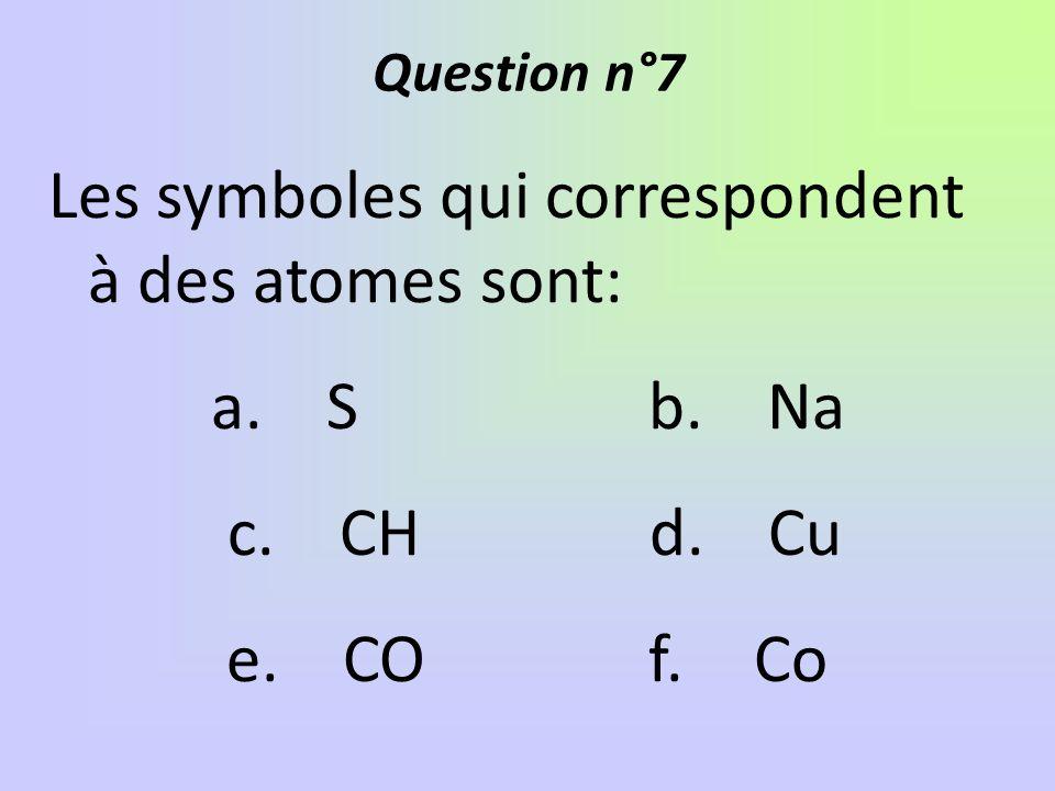 La formule de cette molécule est: a.4 C 1 H b. N 4 H 1 c.