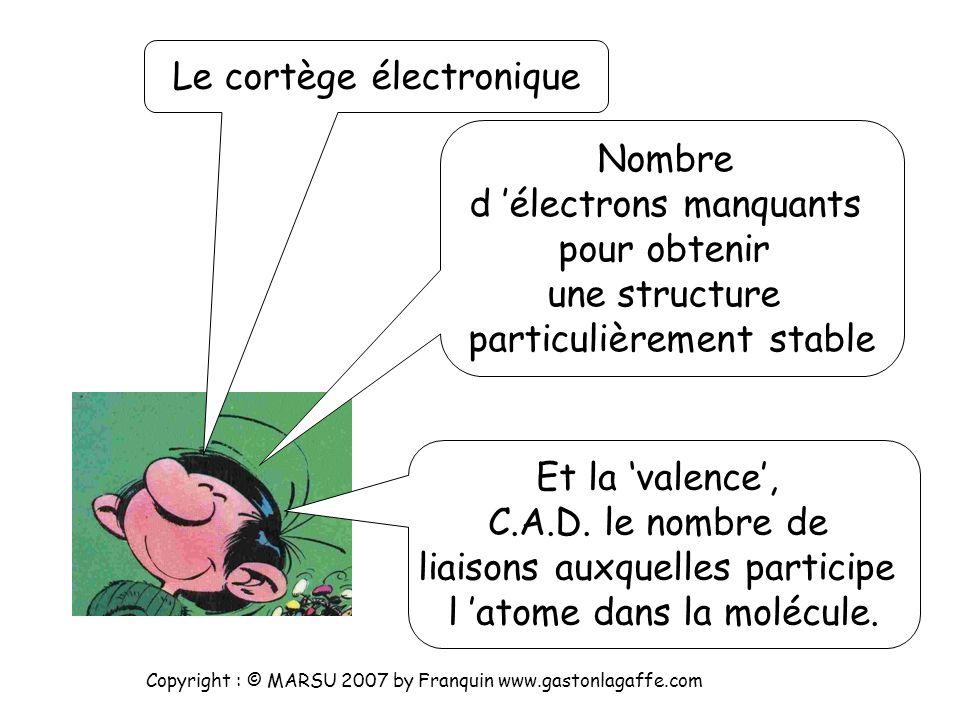 Le cortège électronique Nombre d électrons manquants pour obtenir une structure particulièrement stable Et la valence, C.A.D.