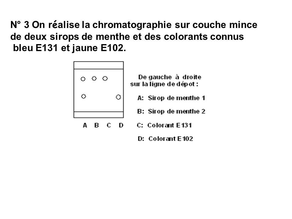 N° 3 On r é alise la chromatographie sur couche mince de deux sirops de menthe et des colorants connus bleu E131 et jaune E102.