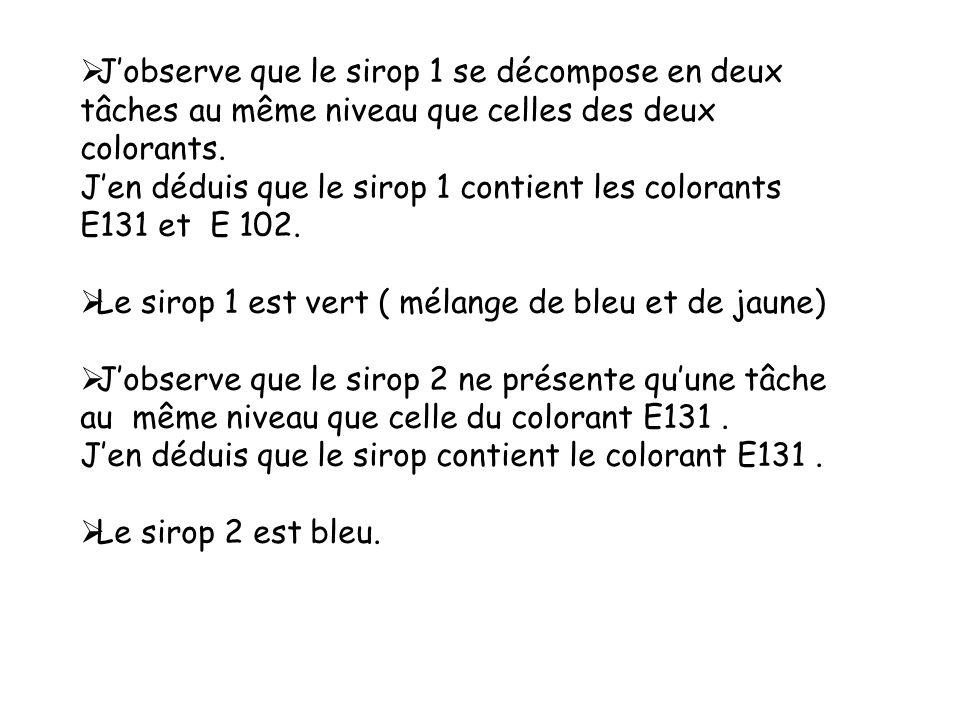 Jobserve que le sirop 1 se décompose en deux tâches au même niveau que celles des deux colorants. Jen déduis que le sirop 1 contient les colorants E13