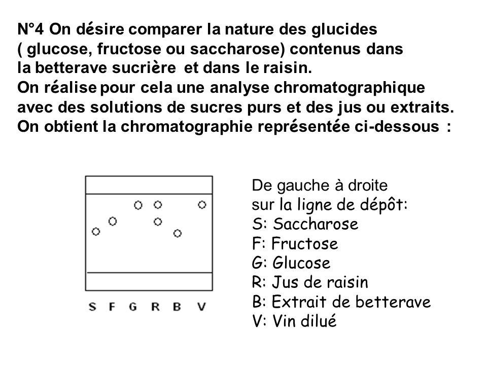 N°4 On d é sire comparer la nature des glucides ( glucose, fructose ou saccharose) contenus dans la betterave sucri è re et dans le raisin. On r é ali