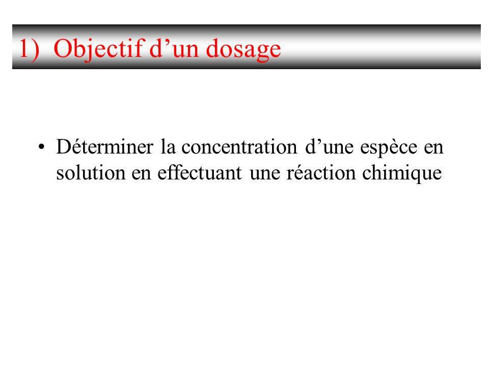 2) Les réactifs de la réaction de dosage Le réactif à doser (ou à titrer) Le réactif titrant
