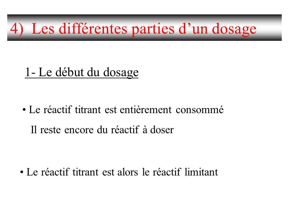 4) Les différentes parties dun dosage 1- Le début du dosage Le réactif titrant est entièrement consommé Il reste encore du réactif à doser Le réactif