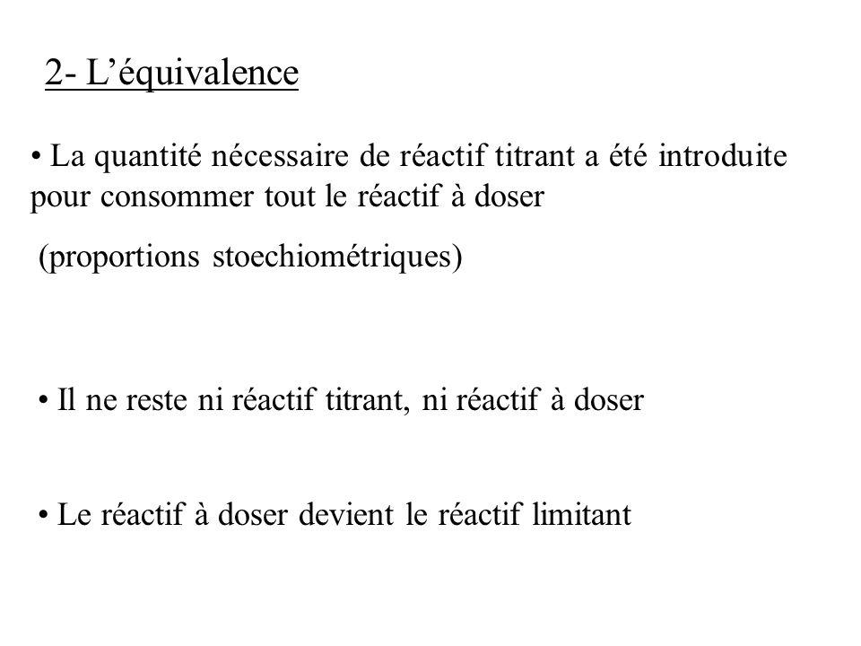 2- Léquivalence La quantité nécessaire de réactif titrant a été introduite pour consommer tout le réactif à doser (proportions stoechiométriques) Il n