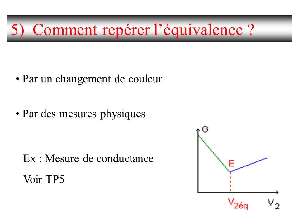 5) Comment repérer léquivalence ? Par un changement de couleur Par des mesures physiques Ex : Mesure de conductance Voir TP5
