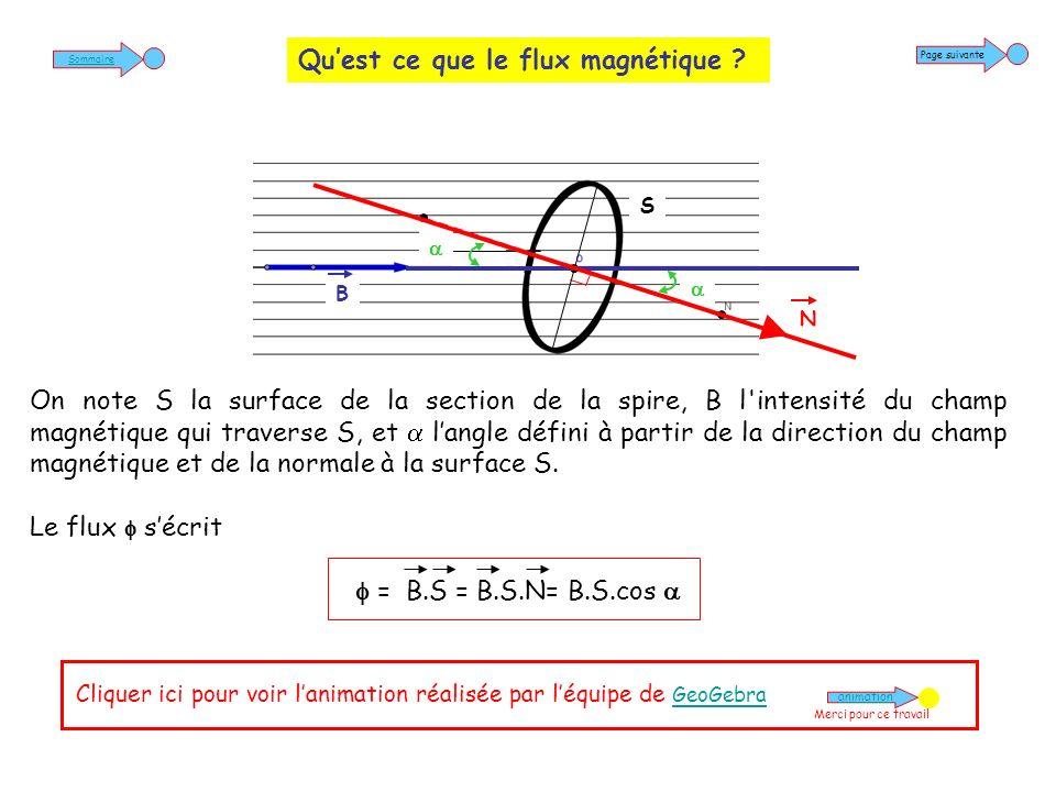 Merci pour ce travail On note S la surface de la section de la spire, B l'intensité du champ magnétique qui traverse S, et langle défini à partir de l