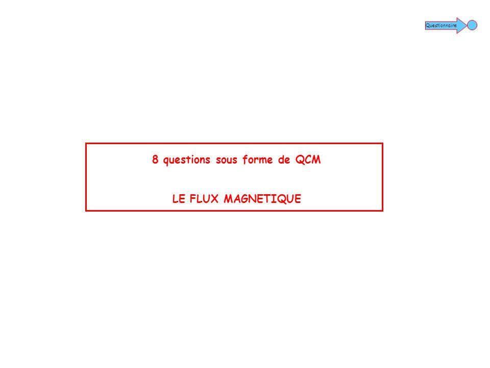 Question 1 S B N Dans le schéma ci-dessous Le flux est nul Le flux est maximal Langle est égal à 90 ° Langle est égal à 0 ° NON JUSTE OUI FAUX NON FAUX OUI JUSTE NON JUSTE OUI FAUX NON FAUX OUI JUSTE Page suivante Page précédente Le flux magnétique