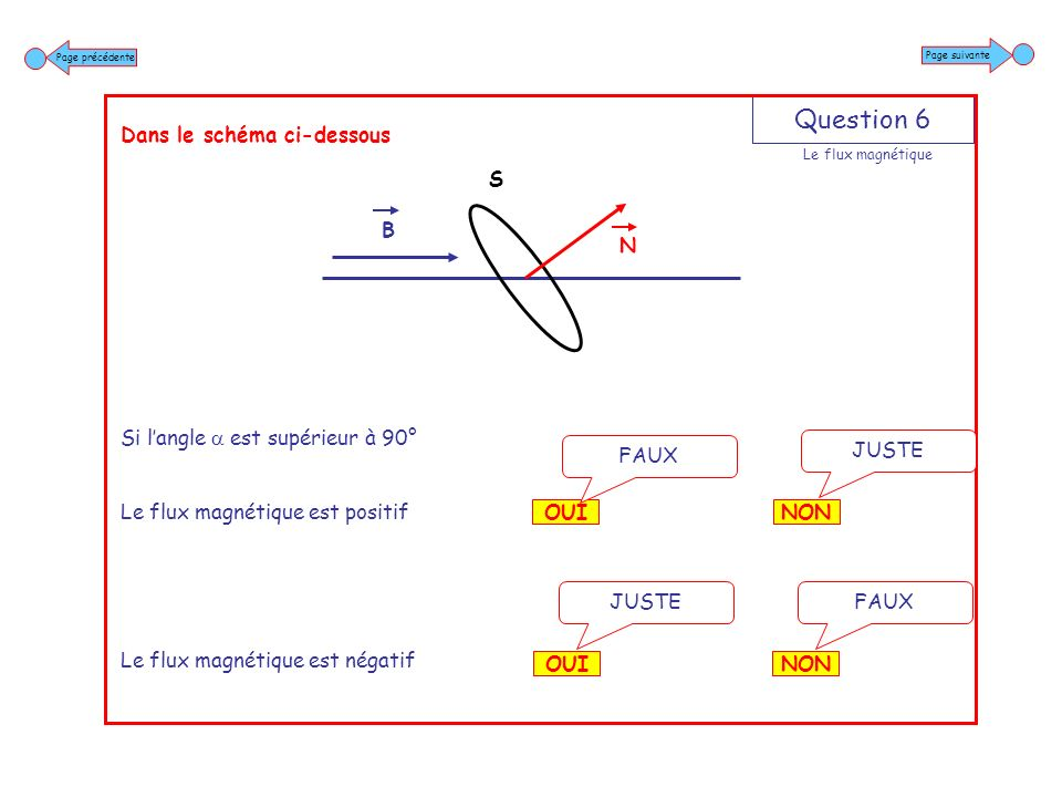 Question 7 Dans le schéma ci-dessous Langle est égal à 60 ° Le champ magnétique vaut 1 T La section de la spire est de 0,2 m² Le flux magnétique est égal à 0,17 Wb Le flux magnétique est égal à 0,1 Wb NON JUSTE OUI FAUX NON FAUX OUI JUSTE Page suivante Page précédente Le flux magnétique B N S