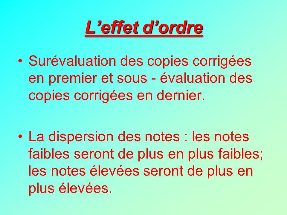 Leffet dordre Surévaluation des copies corrigées en premier et sous - évaluation des copies corrigées en dernier. La dispersion des notes : les notes