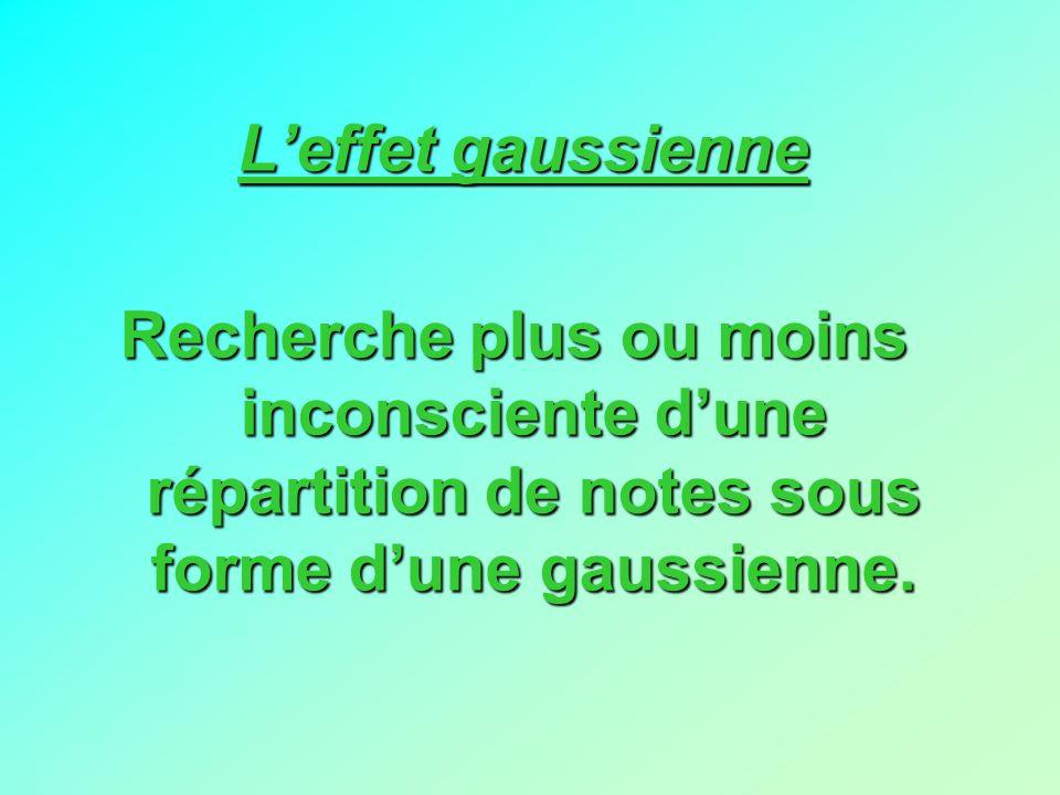 Leffet gaussienne Recherche plus ou moins inconsciente dune répartition de notes sous forme dune gaussienne.