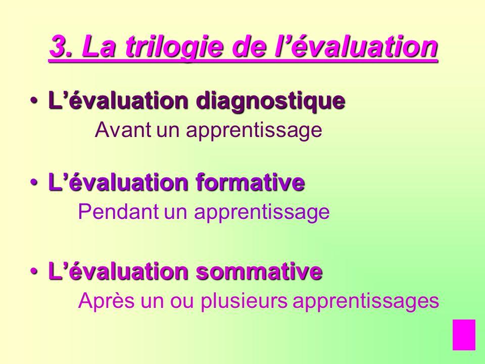 3. La trilogie de lévaluation LévaluationLévaluation diagnostique Avant un apprentissage LévaluationLévaluation formative Pendant un apprentissage Lév