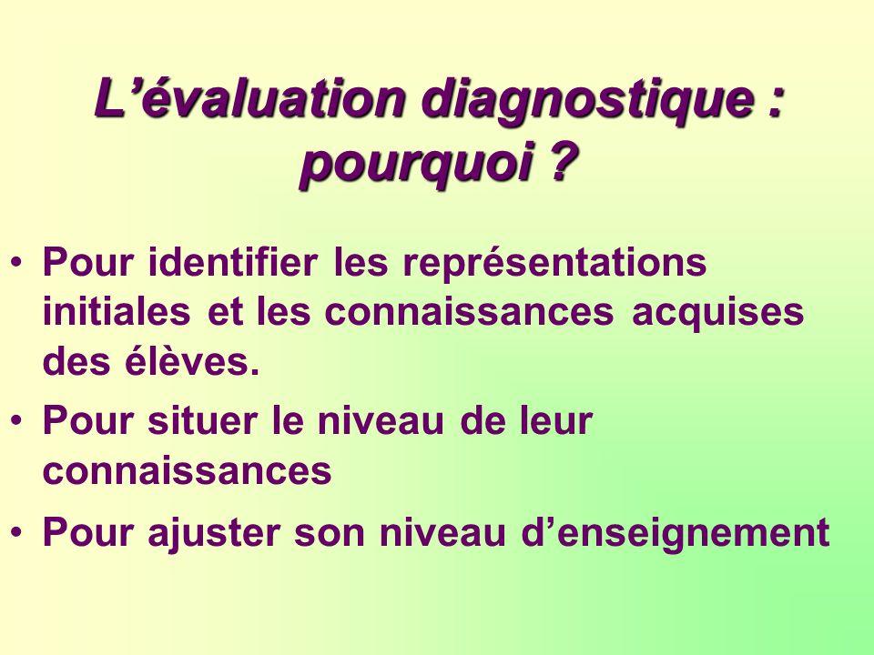 Pour identifier les représentations initiales et les connaissances acquises des élèves. Pour situer le niveau de leur connaissances Pour ajuster son n