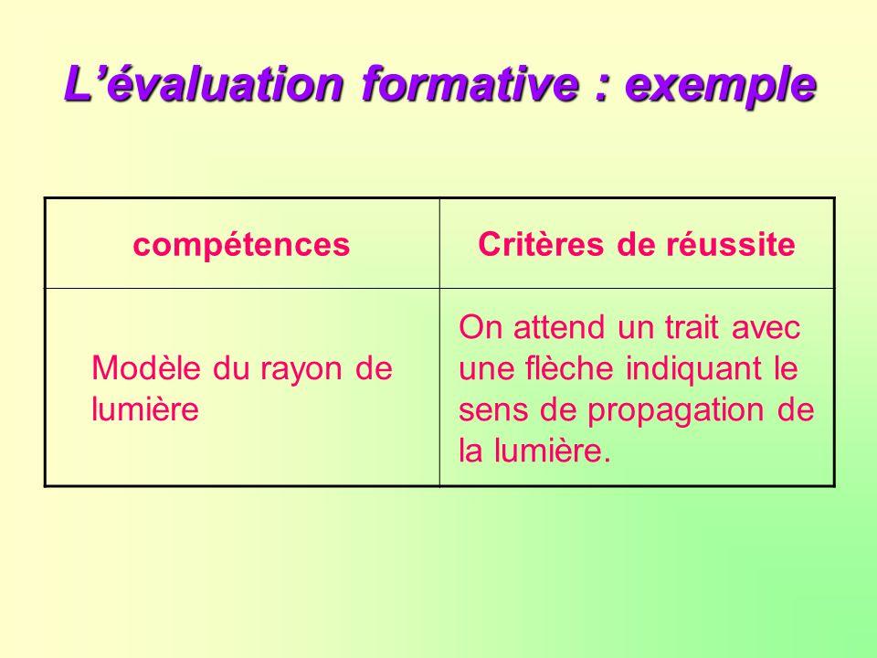 Lévaluation formative : exemple compétencesCritères de réussite Modèle du rayon de lumière On attend un trait avec une flèche indiquant le sens de pro