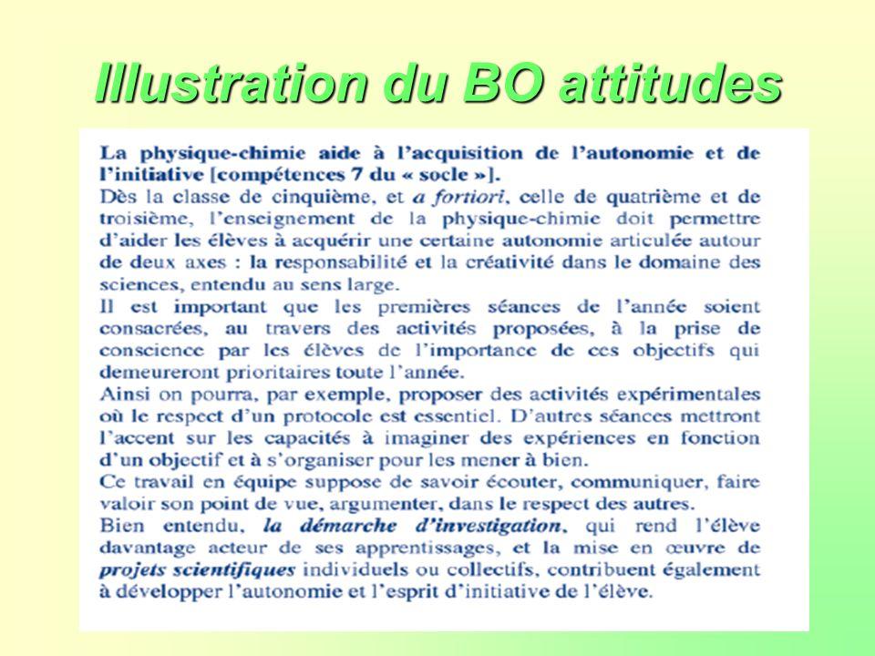 Illustration du BO attitudes