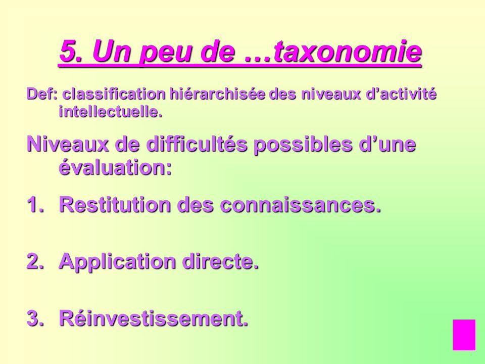 5. Un peu de …taxonomie Def: classification hiérarchisée des niveaux dactivité intellectuelle. Niveaux de difficultés possibles dune évaluation: 1.Res