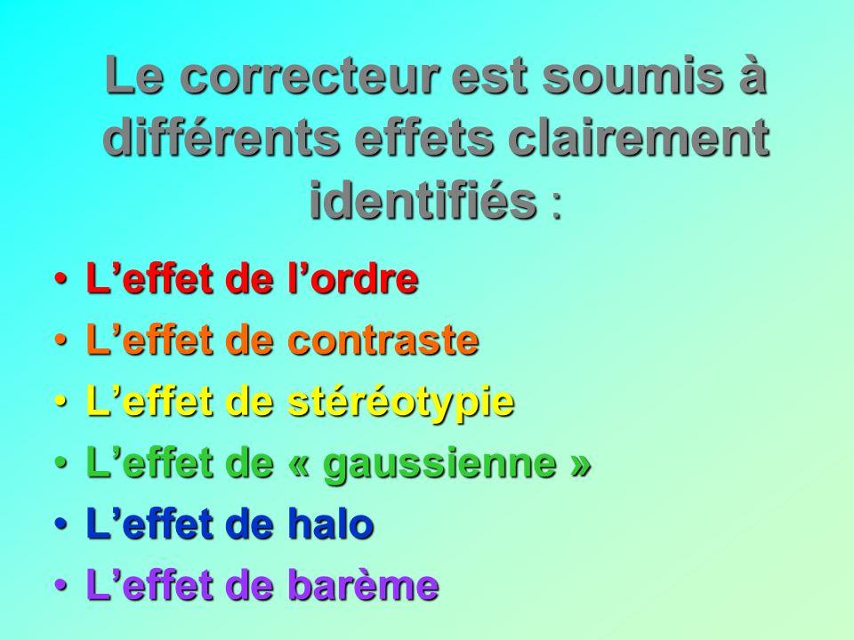 Le correcteur est soumis à différents effets clairement identifiés : Leffet de lordre Leffet de contraste Leffet de stéréotypie Leffet de « gaussienne