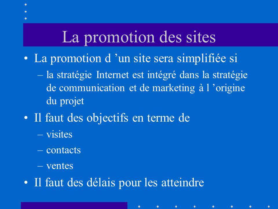 La promotion des sites La promotion d un site sera simplifiée si –la stratégie Internet est intégré dans la stratégie de communication et de marketing à l origine du projet Il faut des objectifs en terme de –visites –contacts –ventes Il faut des délais pour les atteindre