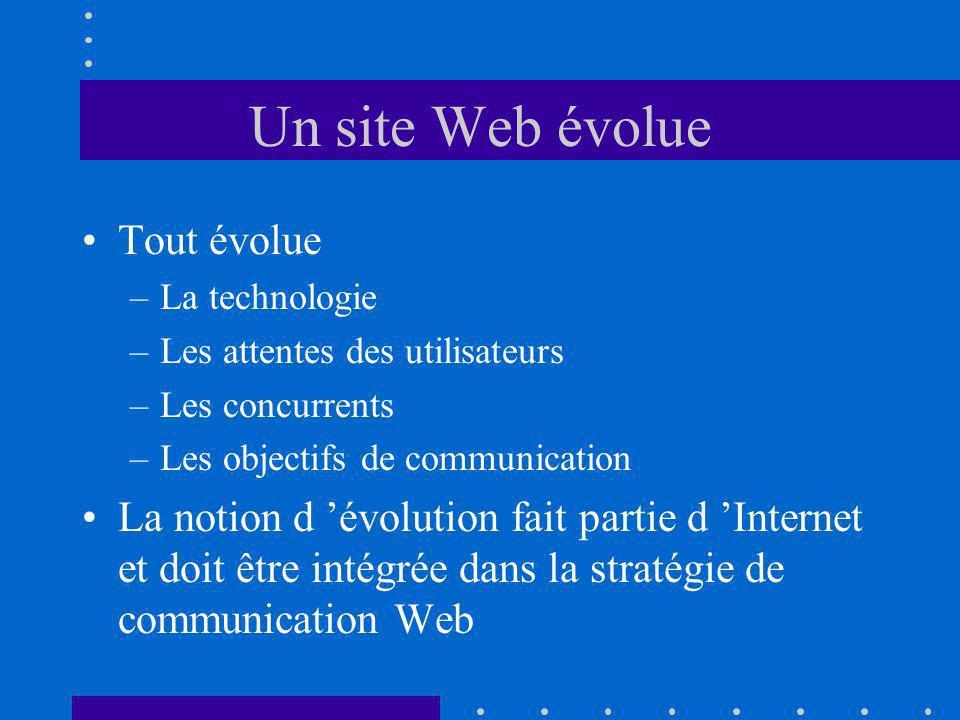 Un site Web évolue Tout évolue –La technologie –Les attentes des utilisateurs –Les concurrents –Les objectifs de communication La notion d évolution fait partie d Internet et doit être intégrée dans la stratégie de communication Web