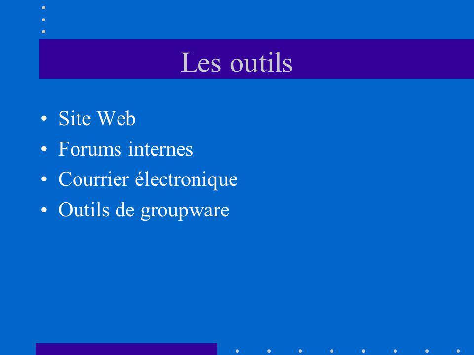 Les outils Site Web Forums internes Courrier électronique Outils de groupware