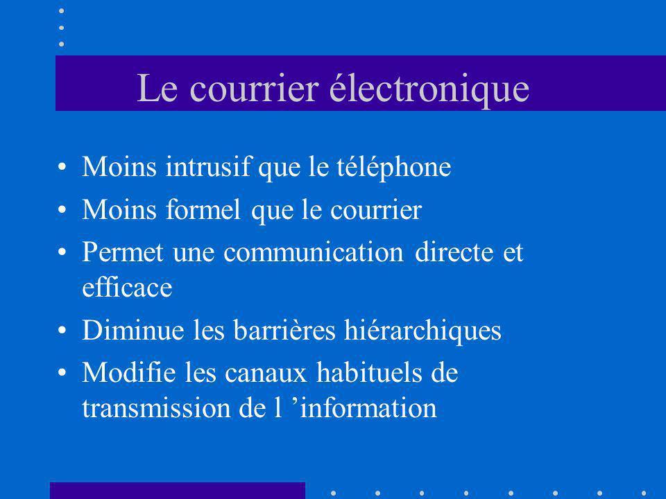 Le courrier électronique Moins intrusif que le téléphone Moins formel que le courrier Permet une communication directe et efficace Diminue les barrières hiérarchiques Modifie les canaux habituels de transmission de l information