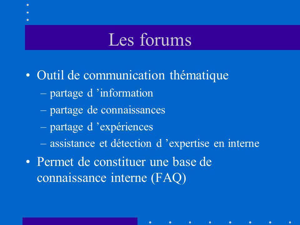 Les forums Outil de communication thématique –partage d information –partage de connaissances –partage d expériences –assistance et détection d expertise en interne Permet de constituer une base de connaissance interne (FAQ)