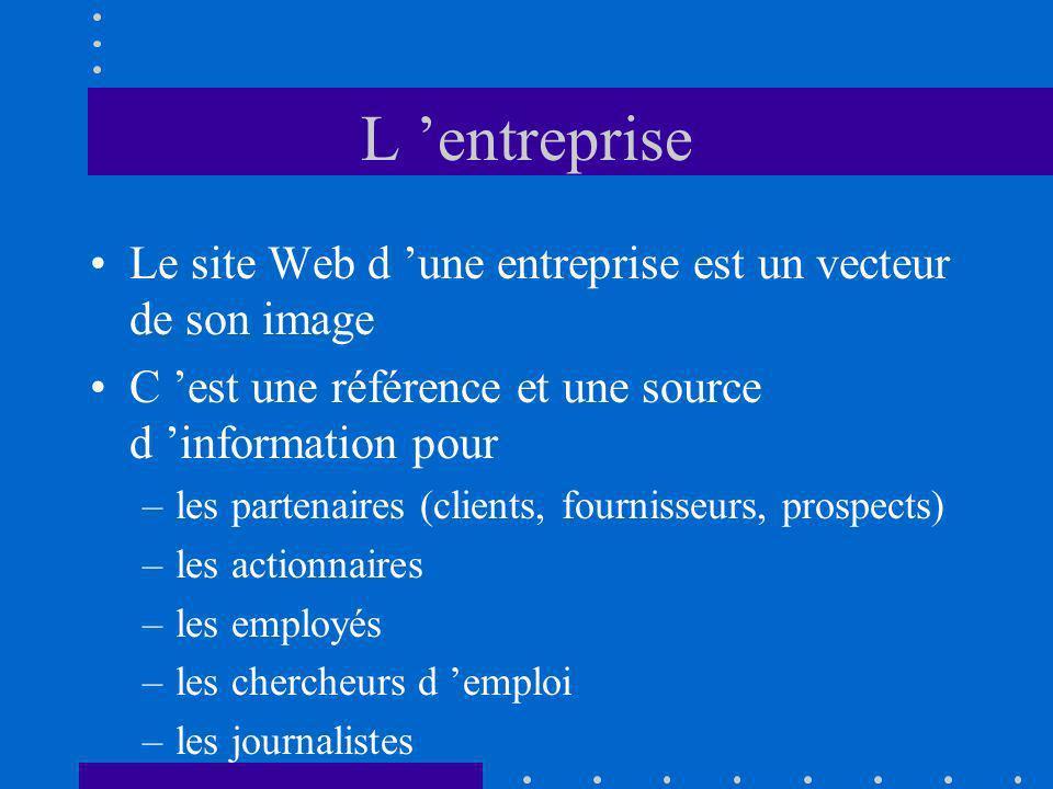 L entreprise Le site Web d une entreprise est un vecteur de son image C est une référence et une source d information pour –les partenaires (clients, fournisseurs, prospects) –les actionnaires –les employés –les chercheurs d emploi –les journalistes