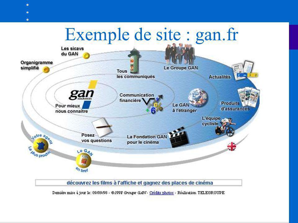 Exemple de site : gan.fr