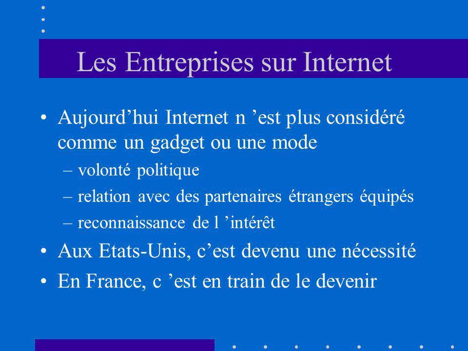 Les Entreprises sur Internet Aujourdhui Internet n est plus considéré comme un gadget ou une mode –volonté politique –relation avec des partenaires étrangers équipés –reconnaissance de l intérêt Aux Etats-Unis, cest devenu une nécessité En France, c est en train de le devenir