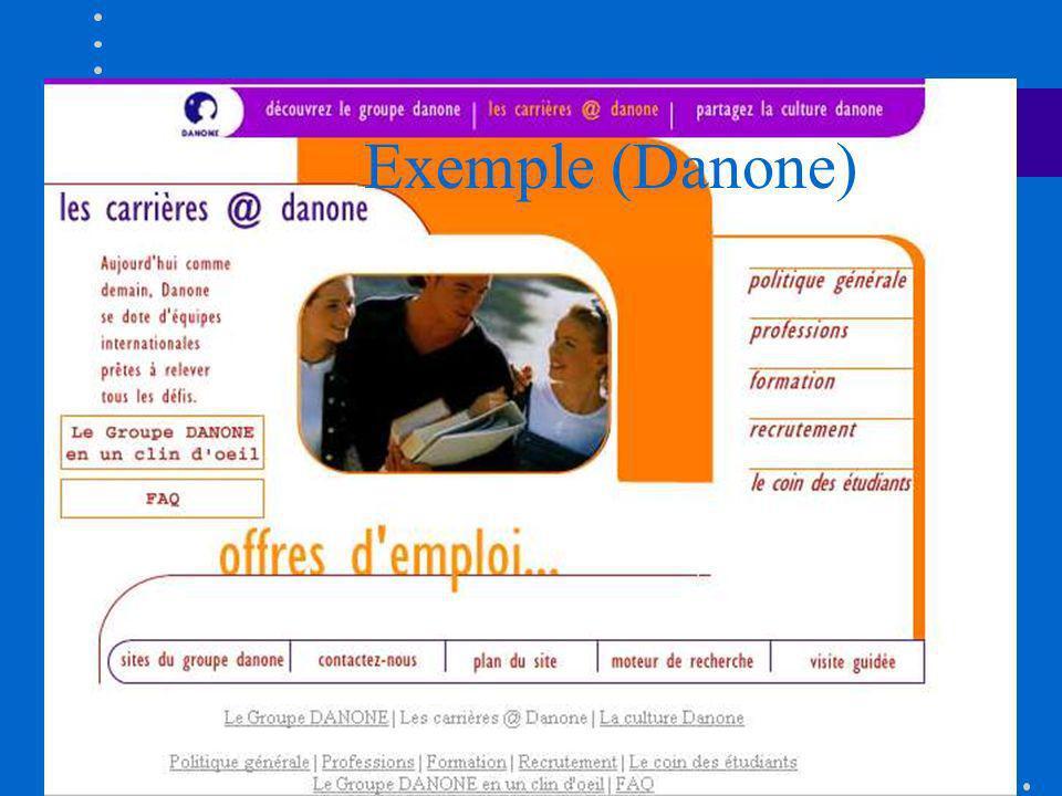 Exemple (Danone)