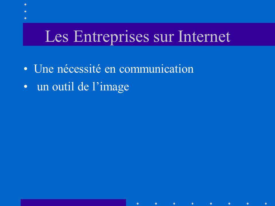 Internet et lentreprise Internet s impose dans les entreprises comme –support à la gestion de l information –support à la communication interne et externe –support à la l organisation et à la gestion des processus