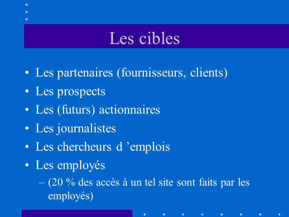 Les cibles Les partenaires (fournisseurs, clients) Les prospects Les (futurs) actionnaires Les journalistes Les chercheurs d emplois Les employés –(20 % des accès à un tel site sont faits par les employés)