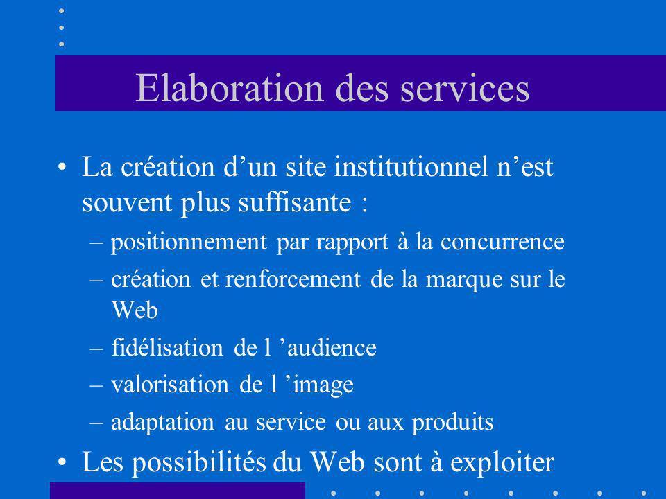 Elaboration des services La création dun site institutionnel nest souvent plus suffisante : –positionnement par rapport à la concurrence –création et renforcement de la marque sur le Web –fidélisation de l audience –valorisation de l image –adaptation au service ou aux produits Les possibilités du Web sont à exploiter