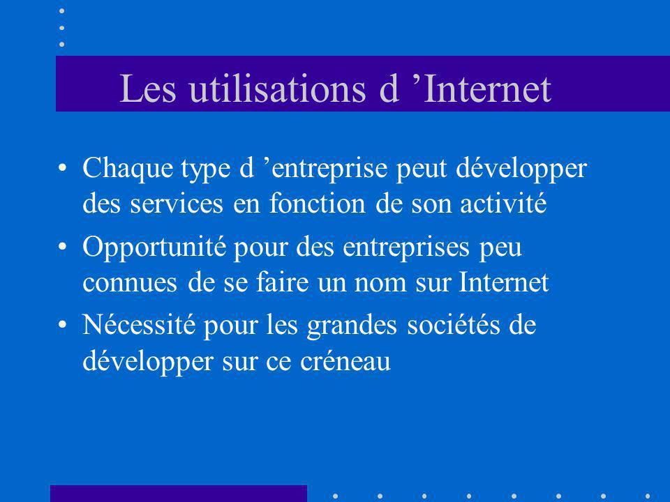 Les utilisations d Internet Chaque type d entreprise peut développer des services en fonction de son activité Opportunité pour des entreprises peu connues de se faire un nom sur Internet Nécessité pour les grandes sociétés de développer sur ce créneau