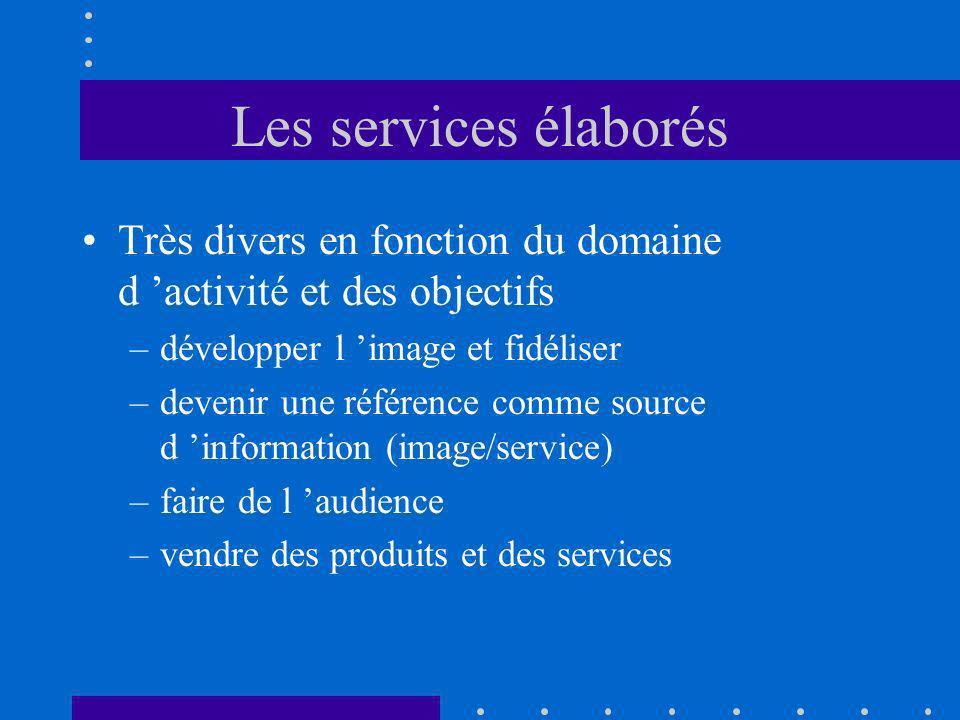 Les services élaborés Très divers en fonction du domaine d activité et des objectifs –développer l image et fidéliser –devenir une référence comme source d information (image/service) –faire de l audience –vendre des produits et des services