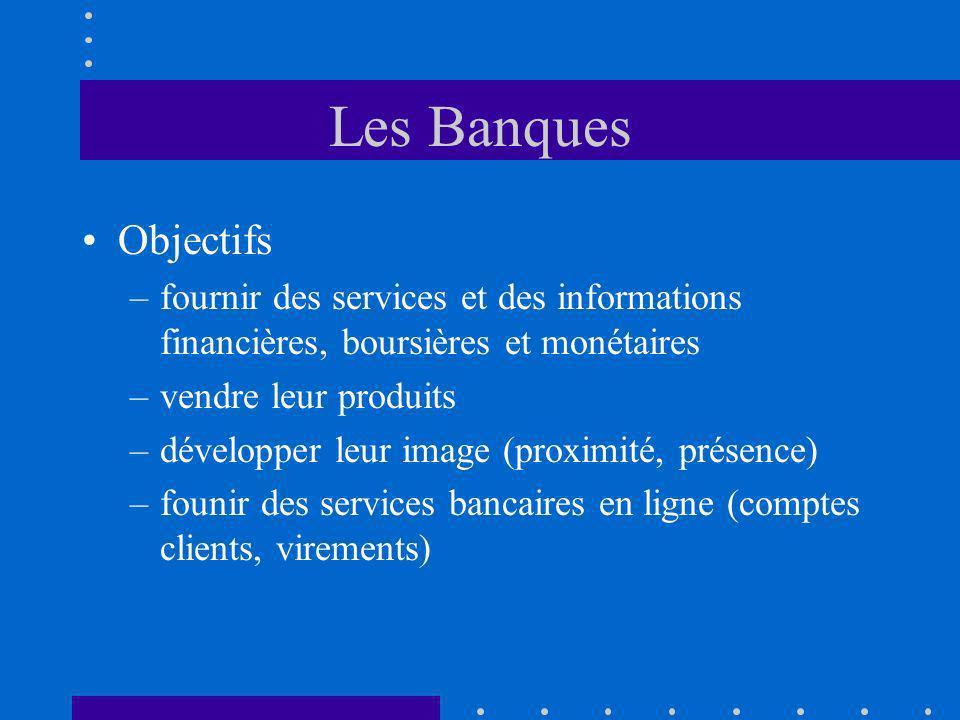 Les Banques Objectifs –fournir des services et des informations financières, boursières et monétaires –vendre leur produits –développer leur image (proximité, présence) –founir des services bancaires en ligne (comptes clients, virements)