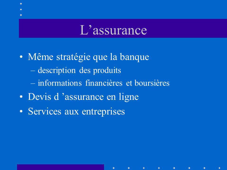 Lassurance Même stratégie que la banque –description des produits –informations financières et boursières Devis d assurance en ligne Services aux entreprises