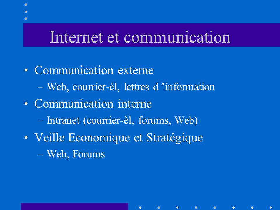 Internet et communication Communication externe –Web, courrier-él, lettres d information Communication interne –Intranet (courrier-èl, forums, Web) Veille Economique et Stratégique –Web, Forums