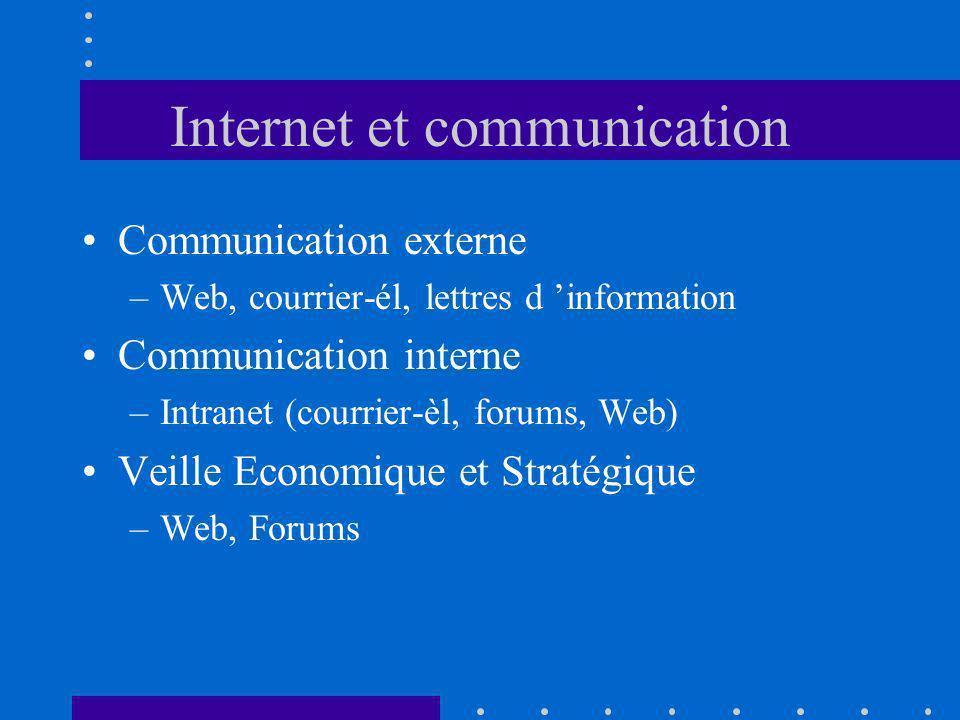 Conseil sur les sites Web Interactivité –C est une spécificité du Web par rapport aux autres médias.