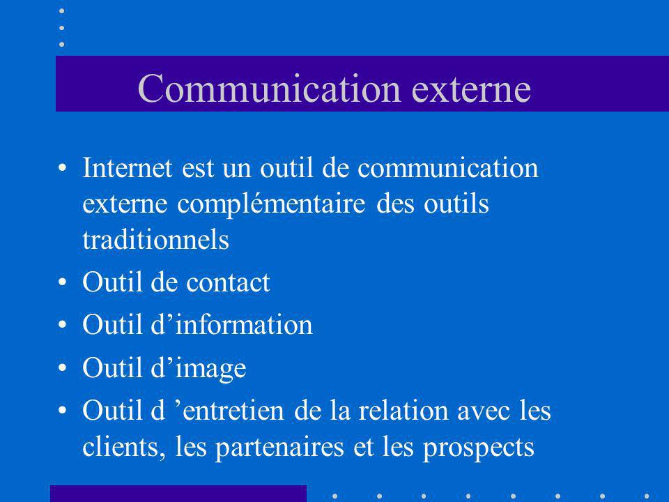 Exemple (agence Oh!)