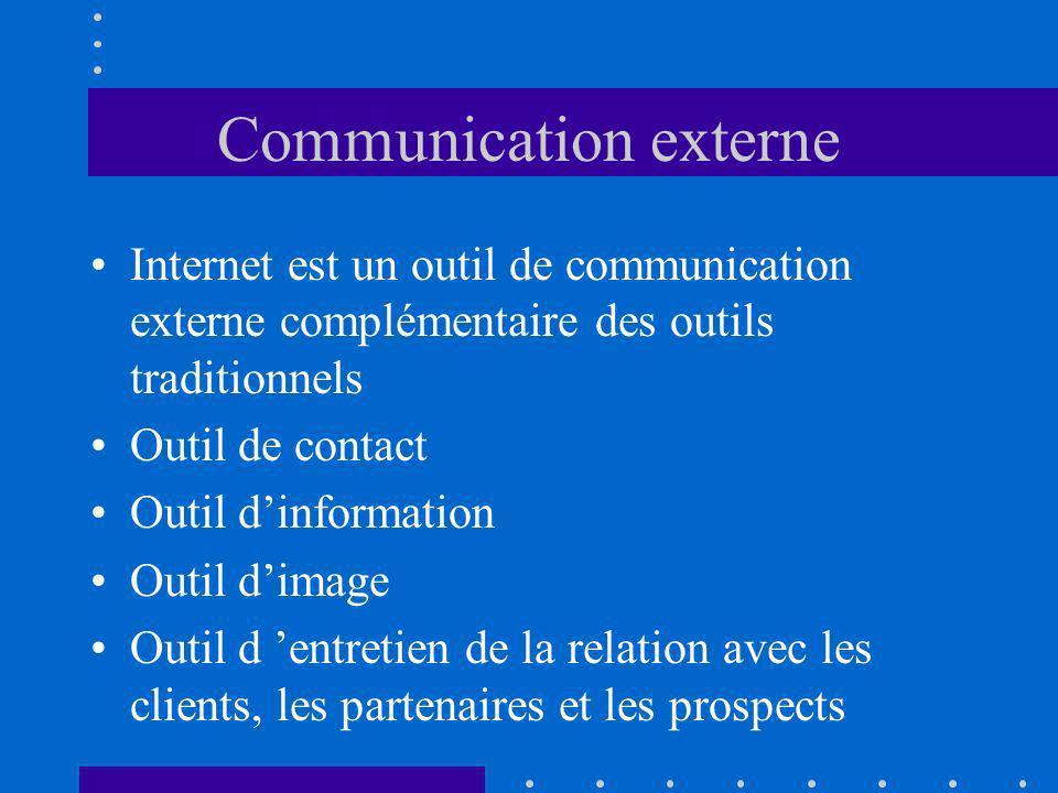 Communication externe Internet est un outil de communication externe complémentaire des outils traditionnels Outil de contact Outil dinformation Outil dimage Outil d entretien de la relation avec les clients, les partenaires et les prospects