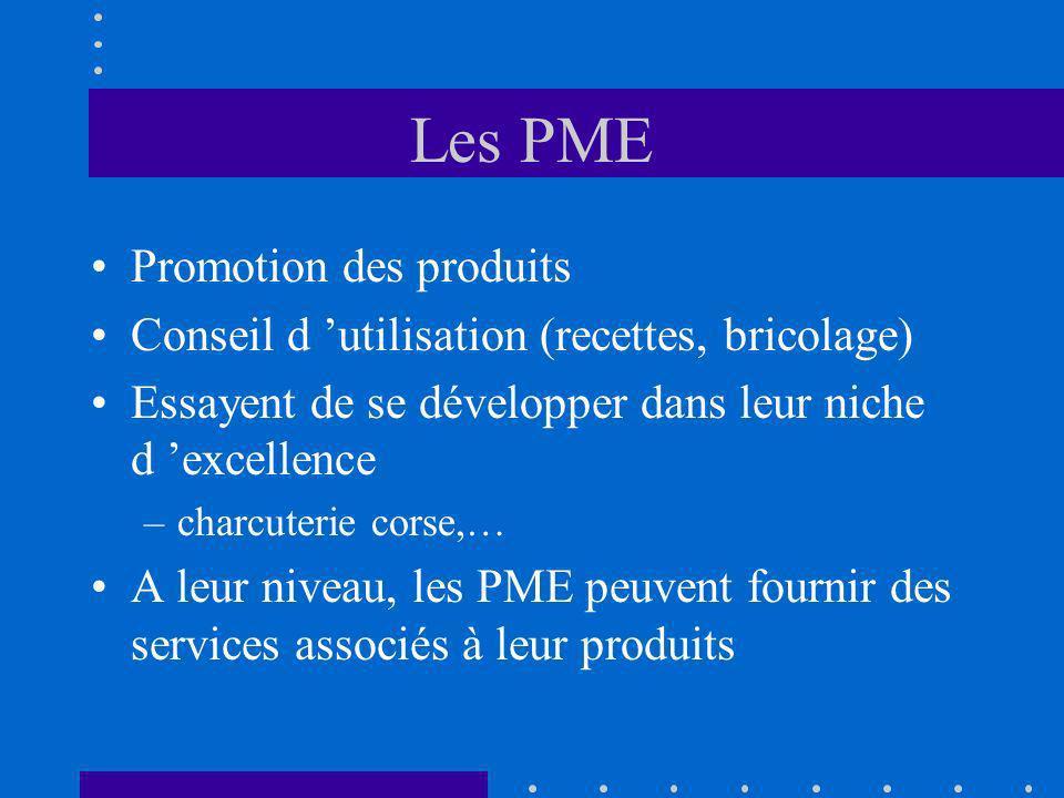 Les PME Promotion des produits Conseil d utilisation (recettes, bricolage) Essayent de se développer dans leur niche d excellence –charcuterie corse,… A leur niveau, les PME peuvent fournir des services associés à leur produits
