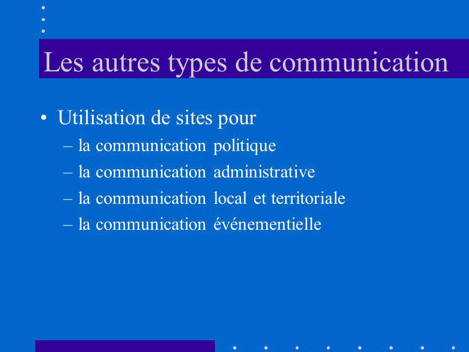 Les autres types de communication Utilisation de sites pour –la communication politique –la communication administrative –la communication local et territoriale –la communication événementielle