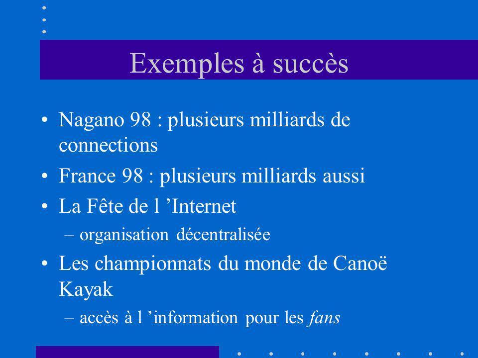Exemples à succès Nagano 98 : plusieurs milliards de connections France 98 : plusieurs milliards aussi La Fête de l Internet –organisation décentralisée Les championnats du monde de Canoë Kayak –accès à l information pour les fans