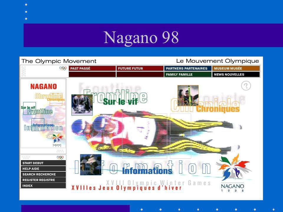 Nagano 98