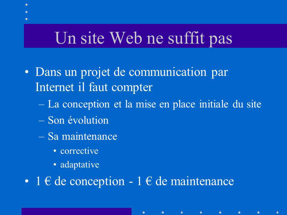 Un site Web ne suffit pas Dans un projet de communication par Internet il faut compter –La conception et la mise en place initiale du site –Son évolution –Sa maintenance corrective adaptative 1 de conception - 1 de maintenance