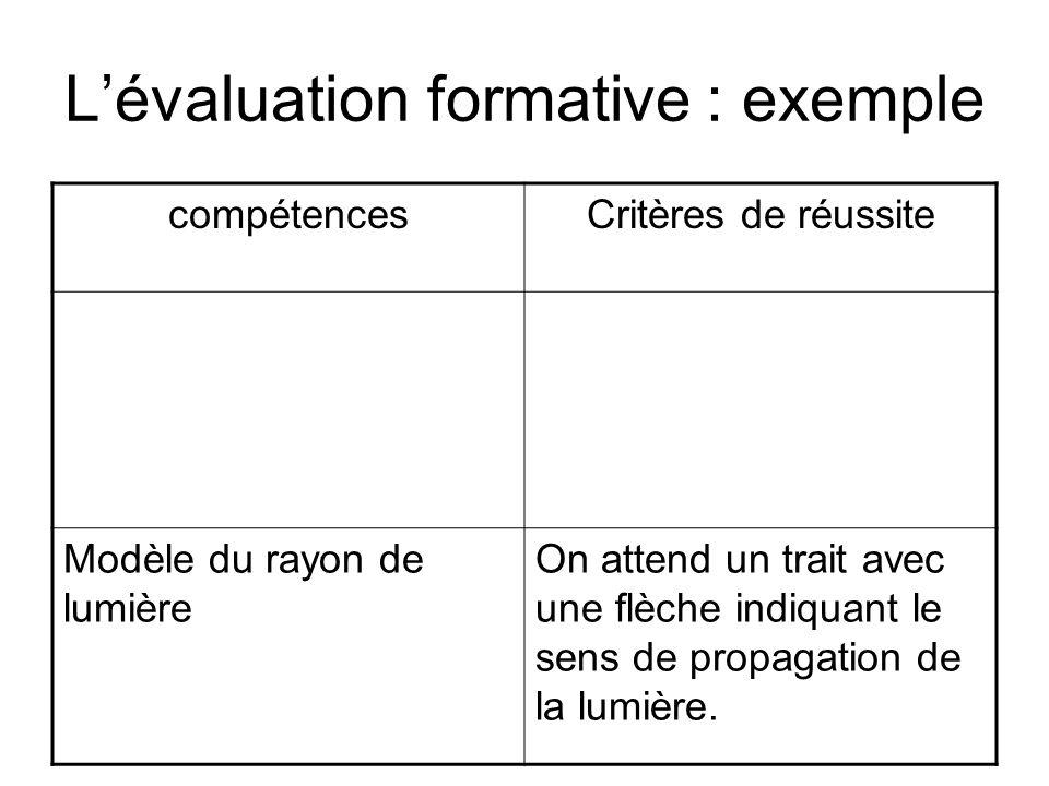 Lévaluation formative : exemple compétencesCritères de réussite Modèle du rayon de lumière On attend un trait avec une flèche indiquant le sens de propagation de la lumière.