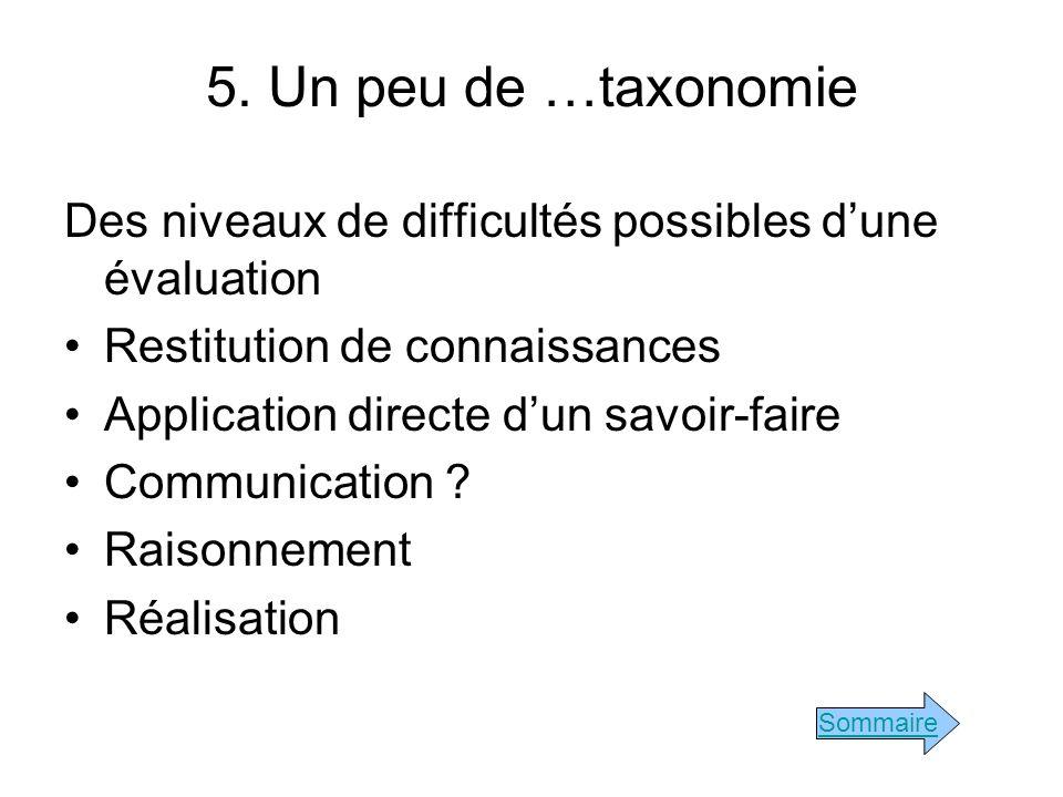 5. Un peu de …taxonomie Des niveaux de difficultés possibles dune évaluation Restitution de connaissances Application directe dun savoir-faire Communi